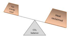 MVHR Balance 1